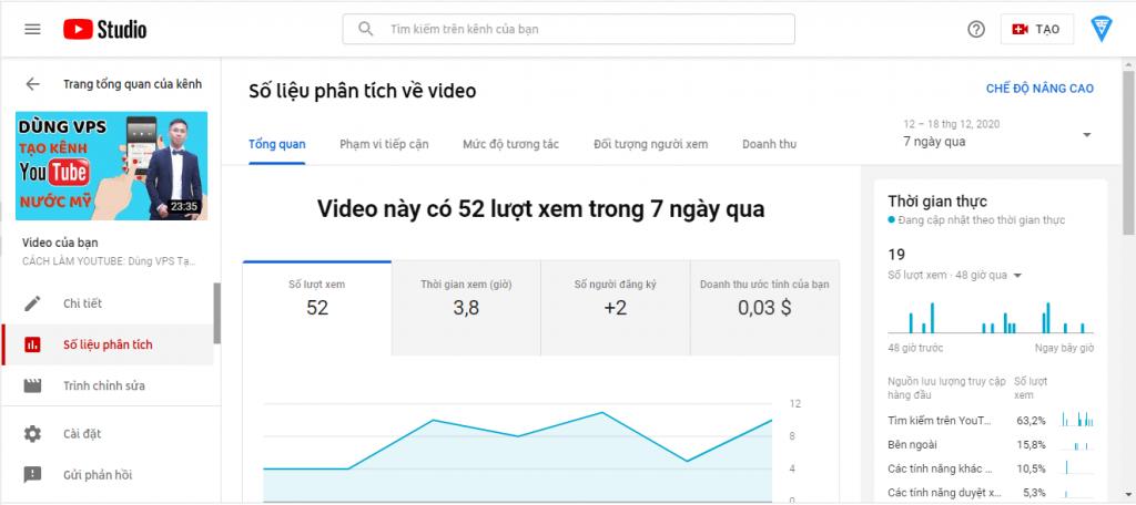 Youtube - Phương thức kiếm tiền online tại nhà hiệu quả
