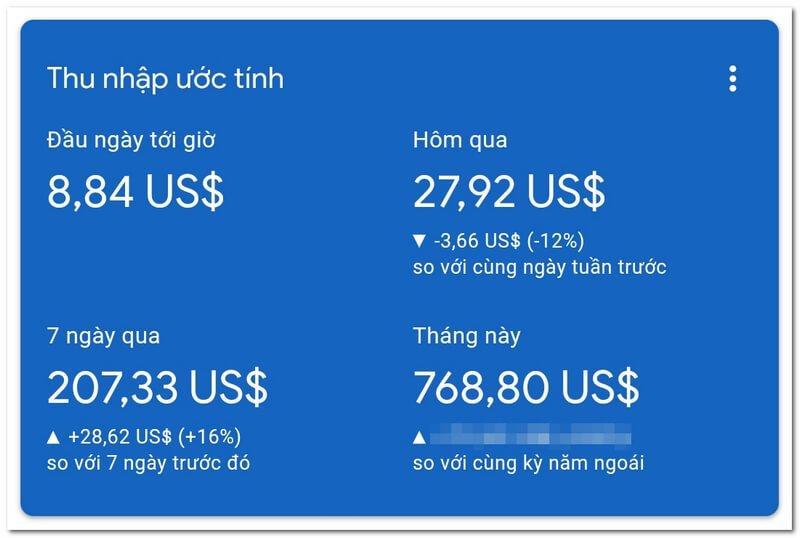 thu nhập Google Adsense chiaseall1